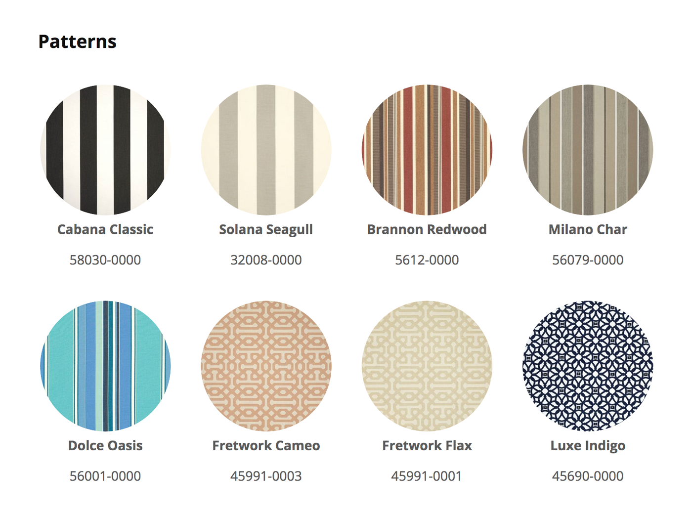 Poly Furniture Pattern Fabrics
